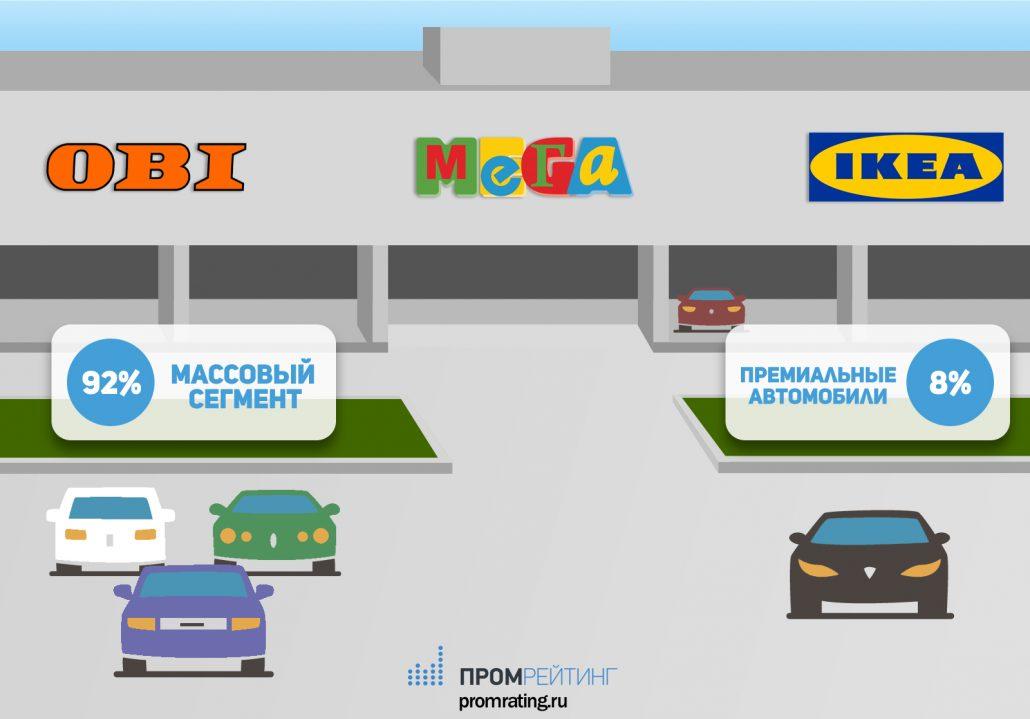 dolya-premium-avto-kazan