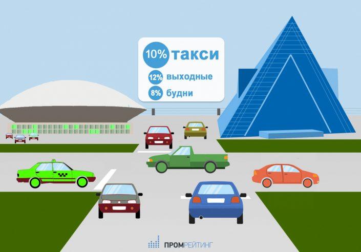 Каждая десятая машина в Казани раскрашена как такси