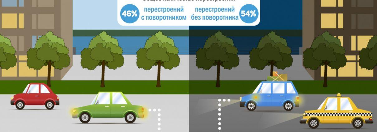 Казанские автомобилисты в большинстве случаев не используют поворотники