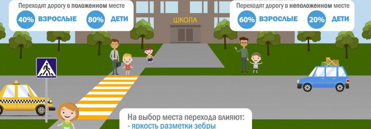 Казанские дети на дороге в два раза дисциплинированнее взрослых