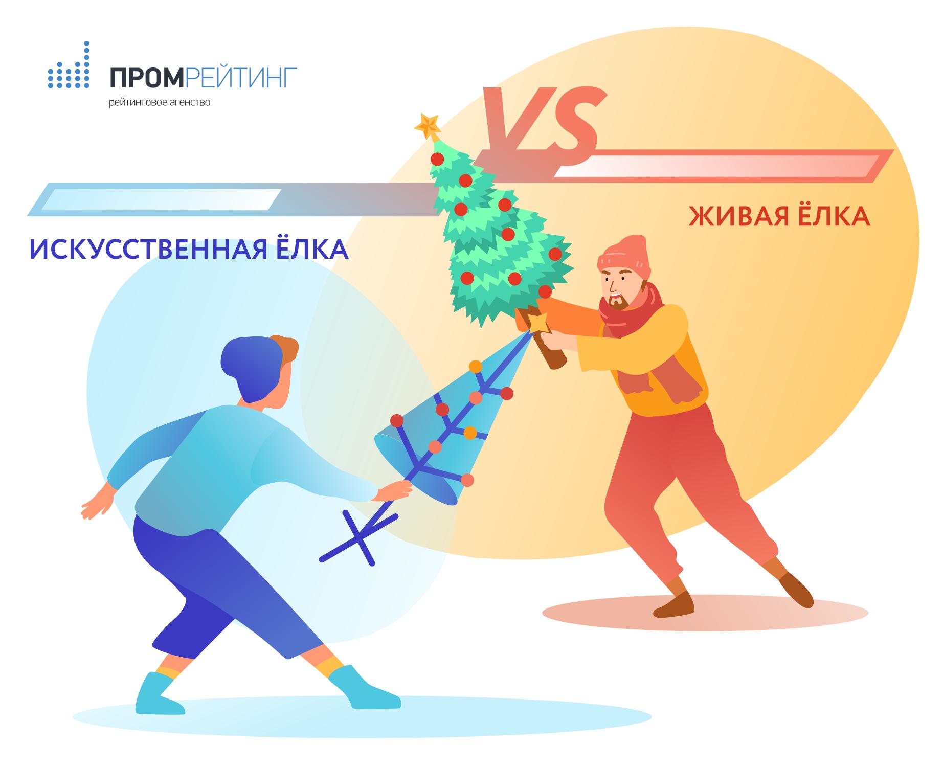 Исследование особенностей встречи нового 2020 года городским населением России