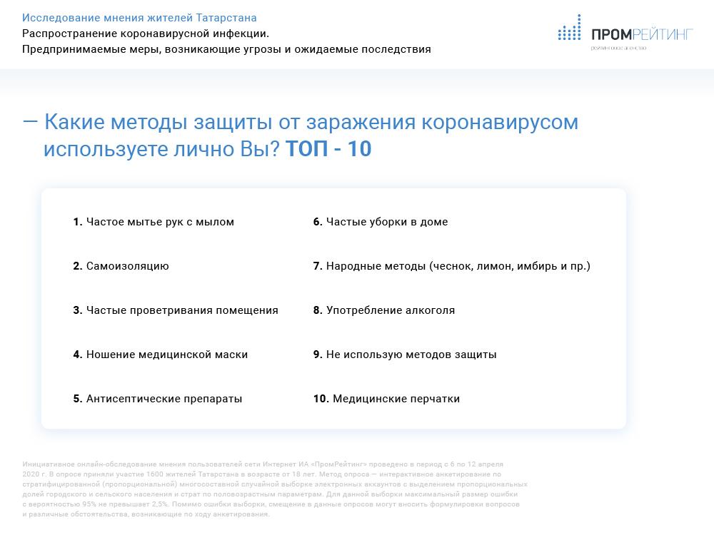 Опрос. Коронавирус в Татарстане - меры, угрозы и последствия